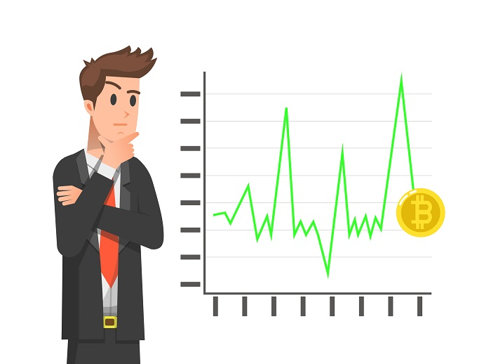 trade analyse